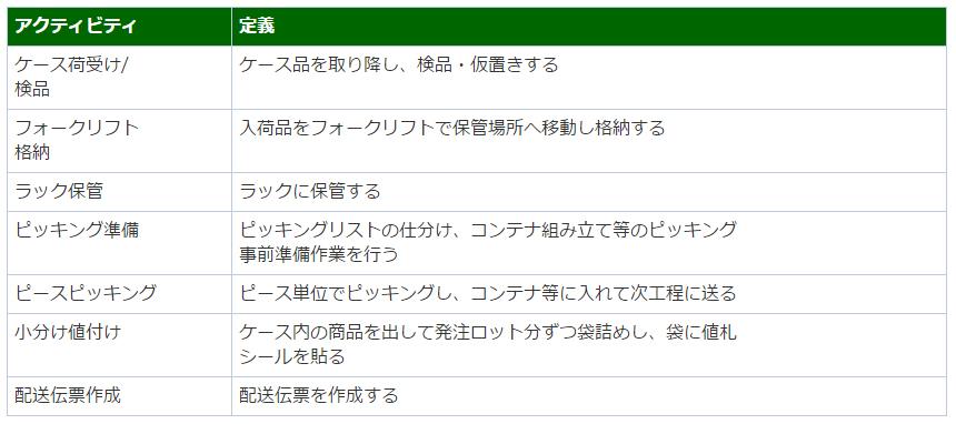 bunseki_series01_01