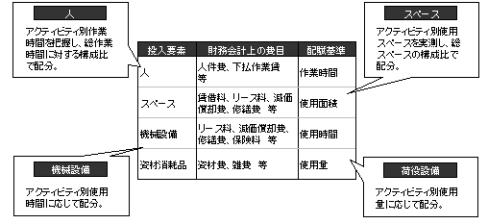 bunseki_series01_02