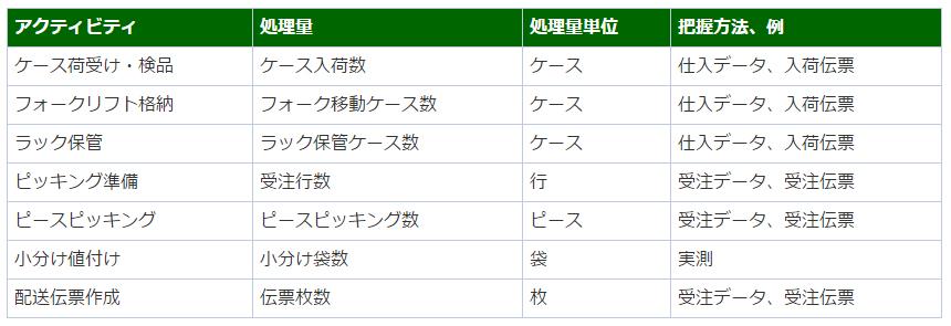 bunseki_series01_03