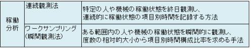 bunseki_series02_01