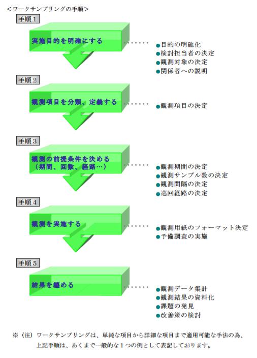 bunseki_series02_02