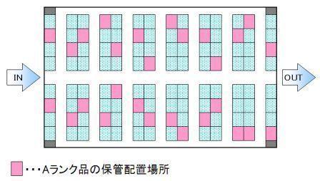 bunseki_series03_03