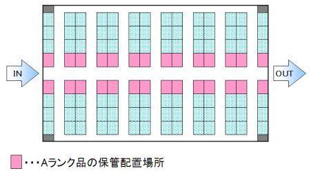 bunseki_series03_04