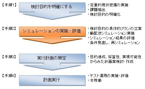 bunseki_series04_01