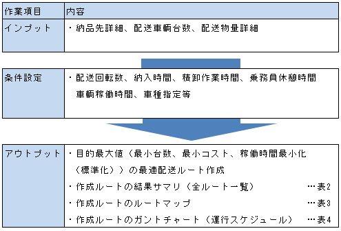 bunseki_series04_02