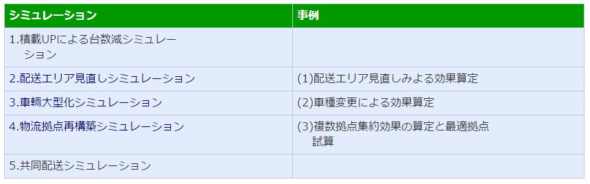 bunseki_series04_05
