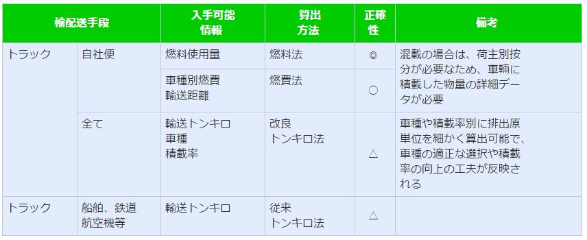 bunseki_series05_01