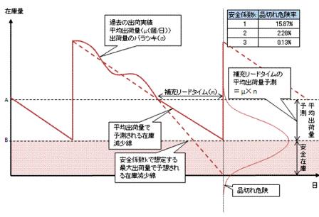 bunseki_series09_02