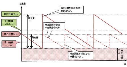bunseki_series09_03