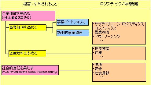 3pl_02_03