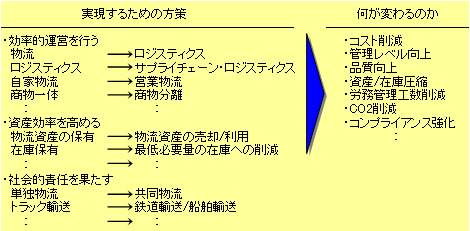 3pl_02_04