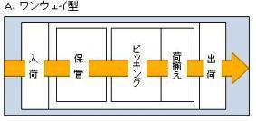 bunseki_series11_03