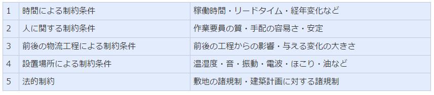bunseki_series11_06