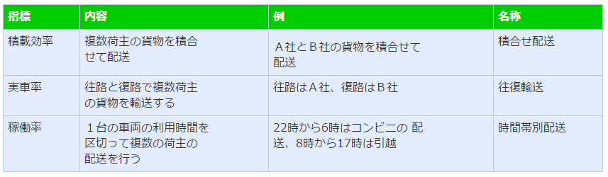jirei02_01